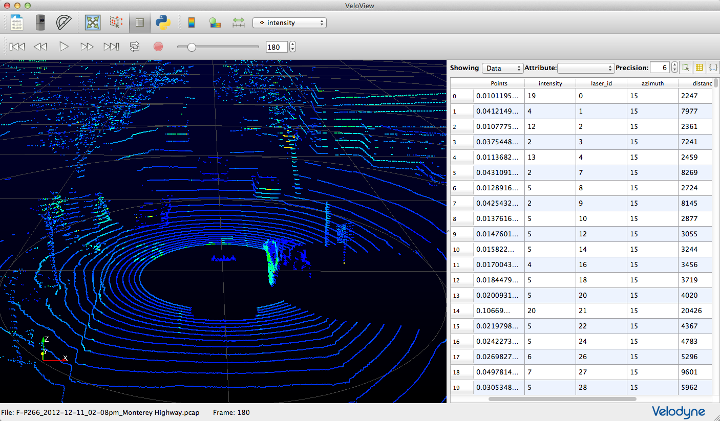 Velodyne Lidar and Kitware, Inc  announce the release of VeloView
