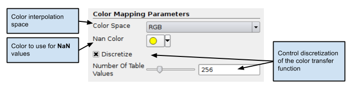 Using The Color Map Editor In Paraview The Basics Kitware Blog